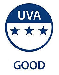 UVA Rating 3