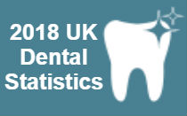 Dental Statistics - The Latest UK Data On Oral Health
