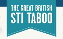 The Great British STI Taboo
