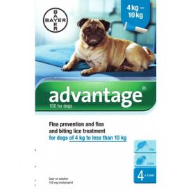 Advantage 100 Spot On Flea Control for Small Dogs - 4 Pipettes